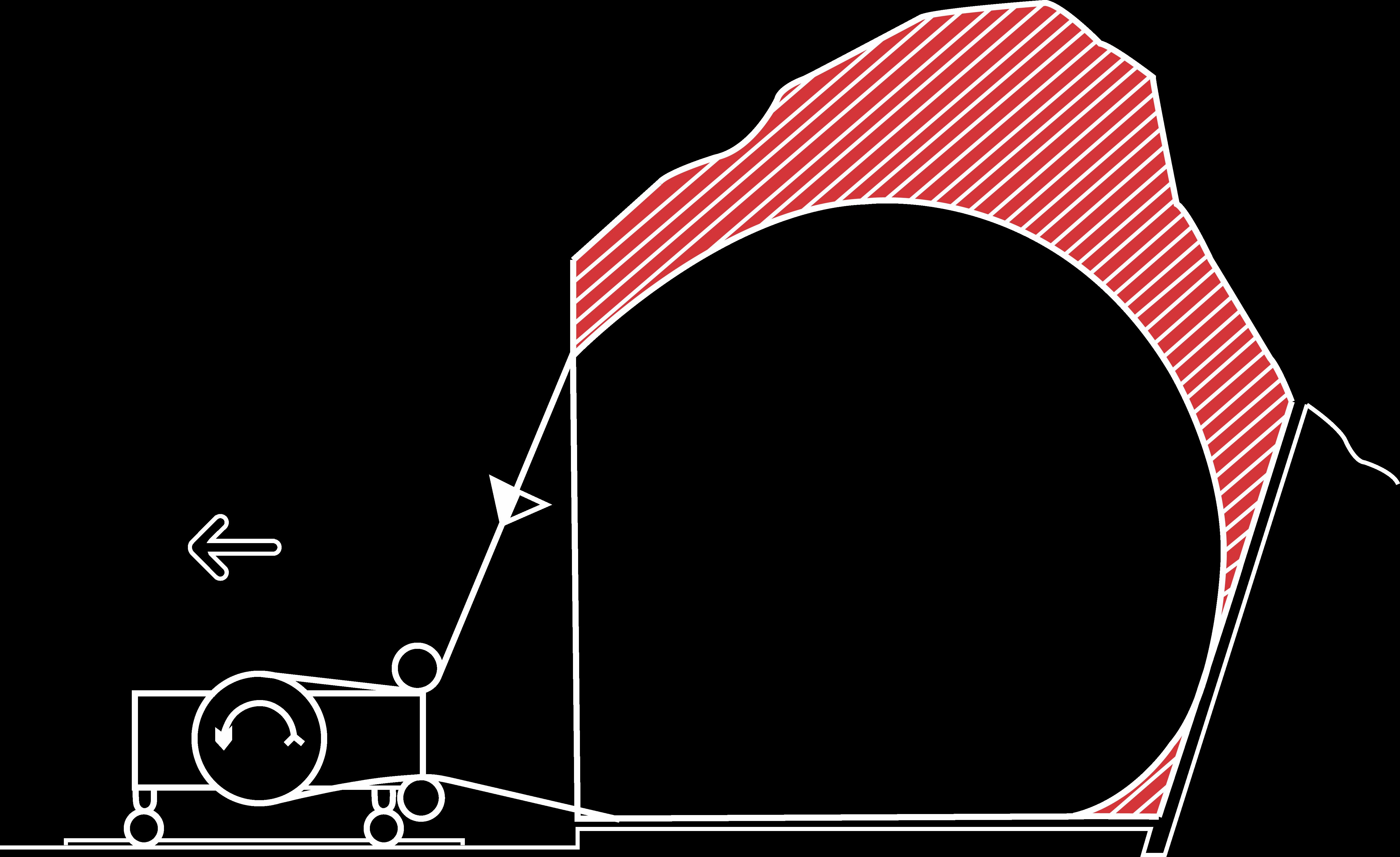 Wire Saw Machine - Fortuna Engineering Industries